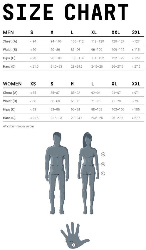 Agu Size Chart